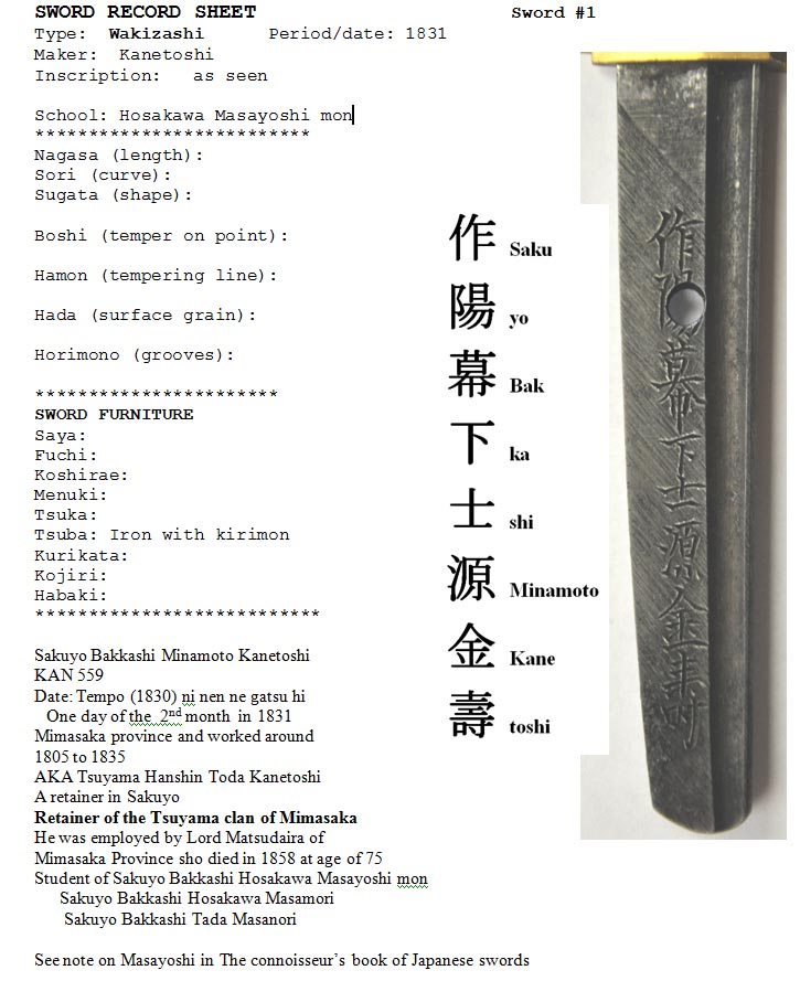 Translation Of Japanese Sword Signatures